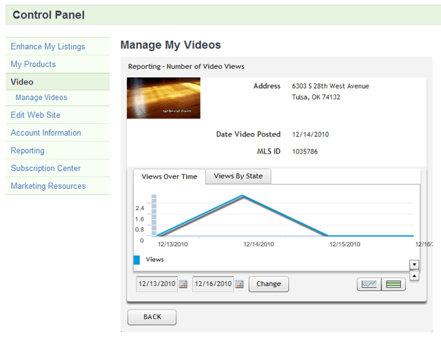 REALTOR.com Video Stats Example